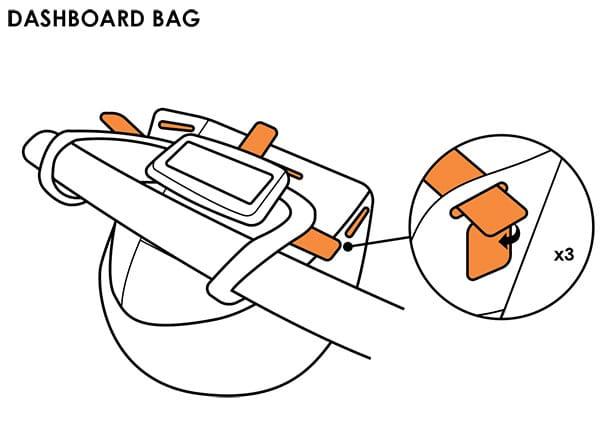 Moxi dashboard bag