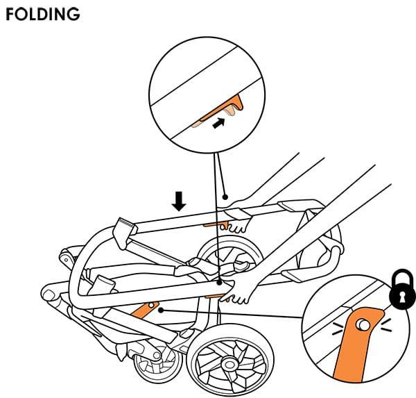 Moxi folding