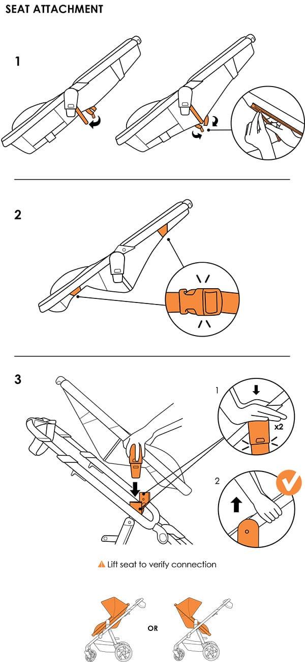 Moxi seat attachment
